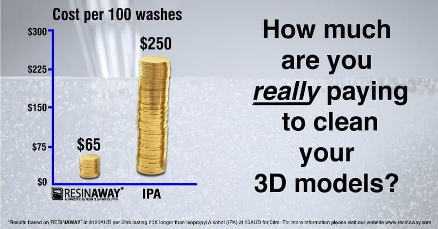 Resinaway cost per clean