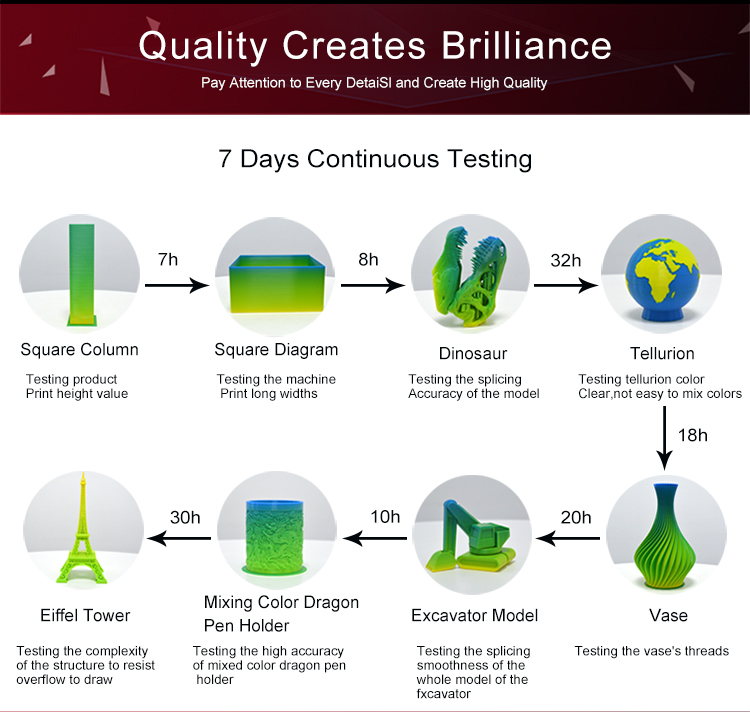 Color Mixing 3D Printer M2030X Hottest sale in competitive price